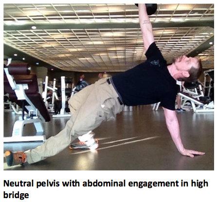 Neutral pelvis in high bridge