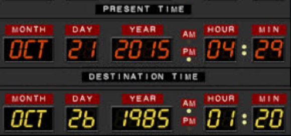 back to the future car console