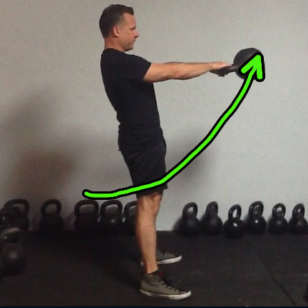 Optimizing Back Health With Kettlebell Swing