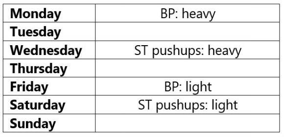 Program for Pressing Strength