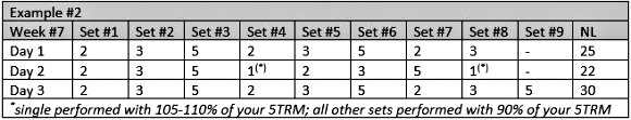 5TRM Back Squat Program