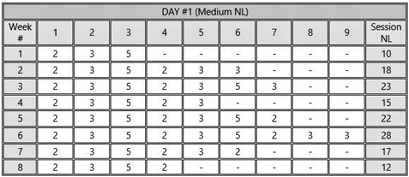 1TRM EV PS Program Day 1