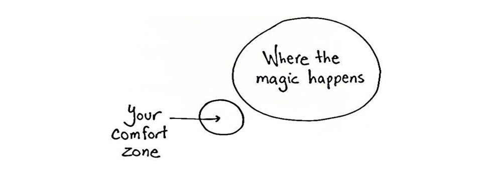 Where the Magic Happens