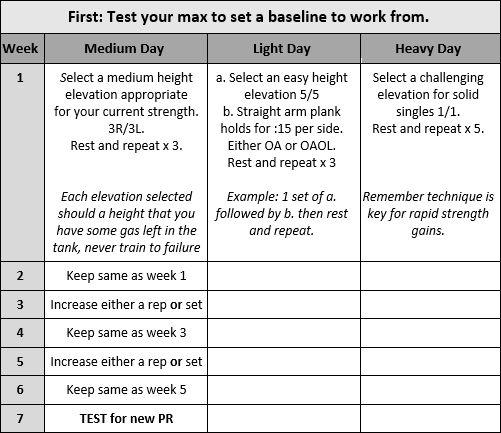 A 6-Week Program to Master the OA/OAOL Push-up