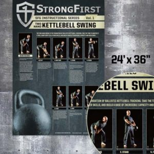 Two handed kettlebell swing poster large
