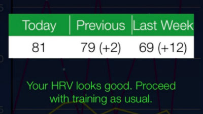 HRV Looks Good