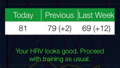HRV Looks Good