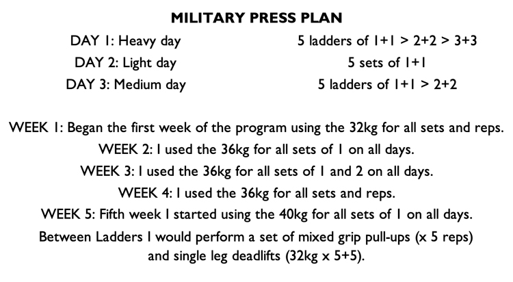 Military press plan