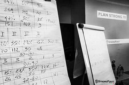 Plan Strong programming seminar