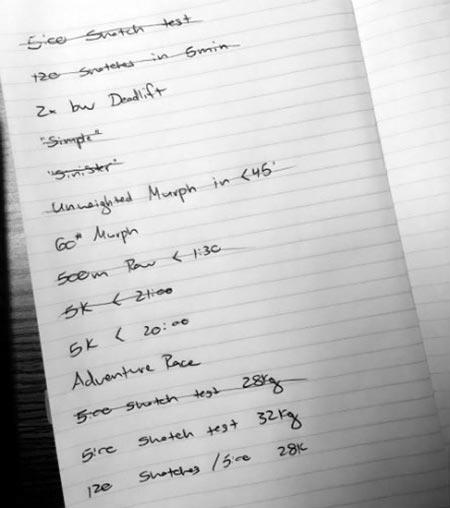 Hetzler training list
