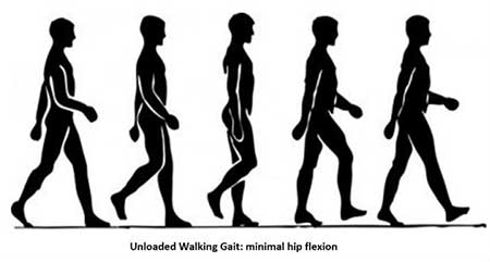 Unloaded walking gait
