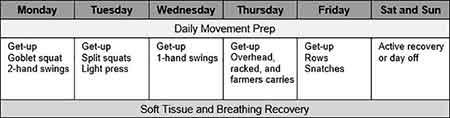 Get-up ethos program weekly schedule